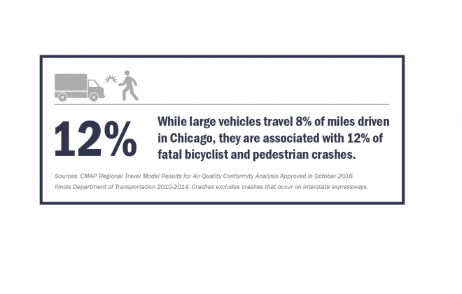 VZ Website Images_City of Chicago vision zero action plan_Page 64_Large vehicles